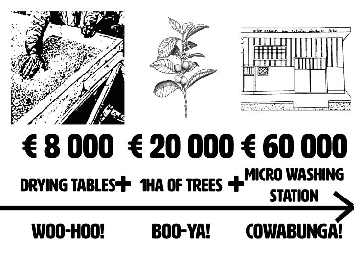 funding-cameroon-boyo-project