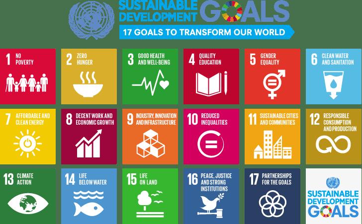 """Source: UN """"Sustainable Developement"""""""